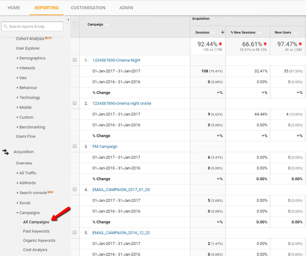 Google Analytics > Campaigns > All Campaigns Report